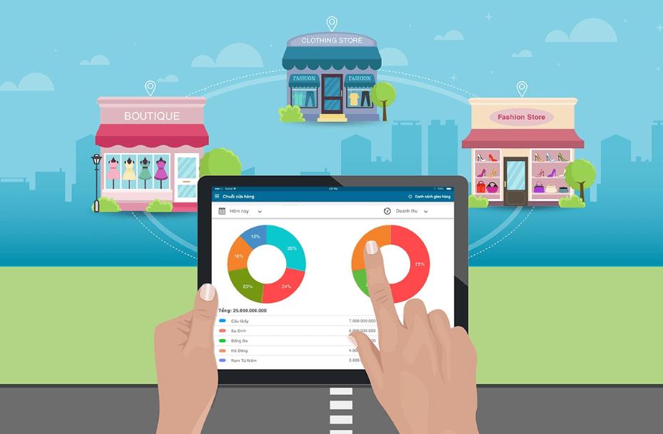 Vai trò của phần mềm quản lý bán hàng