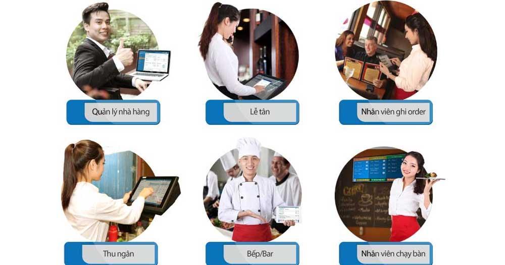 Hướng dẫn quản lý nhà hàng hiệu quả